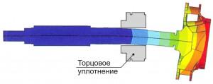 насосный агрегат, насос, центробежный насос, подшипник скольжения, блок подшипниковый уплотнительный, блок БПУ, модернизация оборудования, силовой узел, торцевое уплотнение, упорный подшипник, опорный подшипник, ремонт насосов, как улучшить насос, насос консо