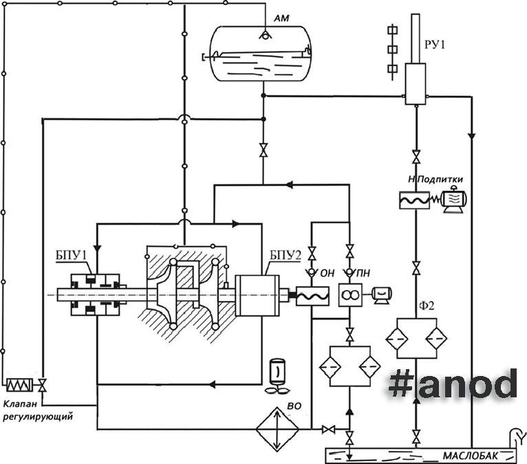 Уплотнения теплообменника КС 160 Владимир купить водяной теплообменник в екатеринбурге