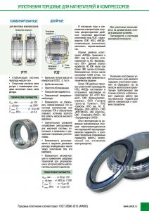 Уплотнения торцовые для нагнетателей и компрессоров